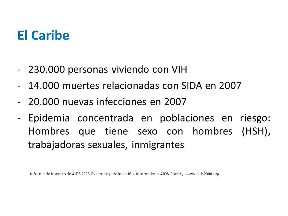 El Caribe -230.000 personas viviendo con VIH -14.000 muertes relacionadas con SIDA en 2007 -20.000 nuevas infecciones en 2007 -Epidemia concentrada en