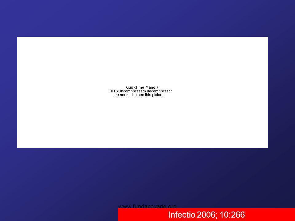 www.fundapoyarte.org Infectio 2006; 10:266