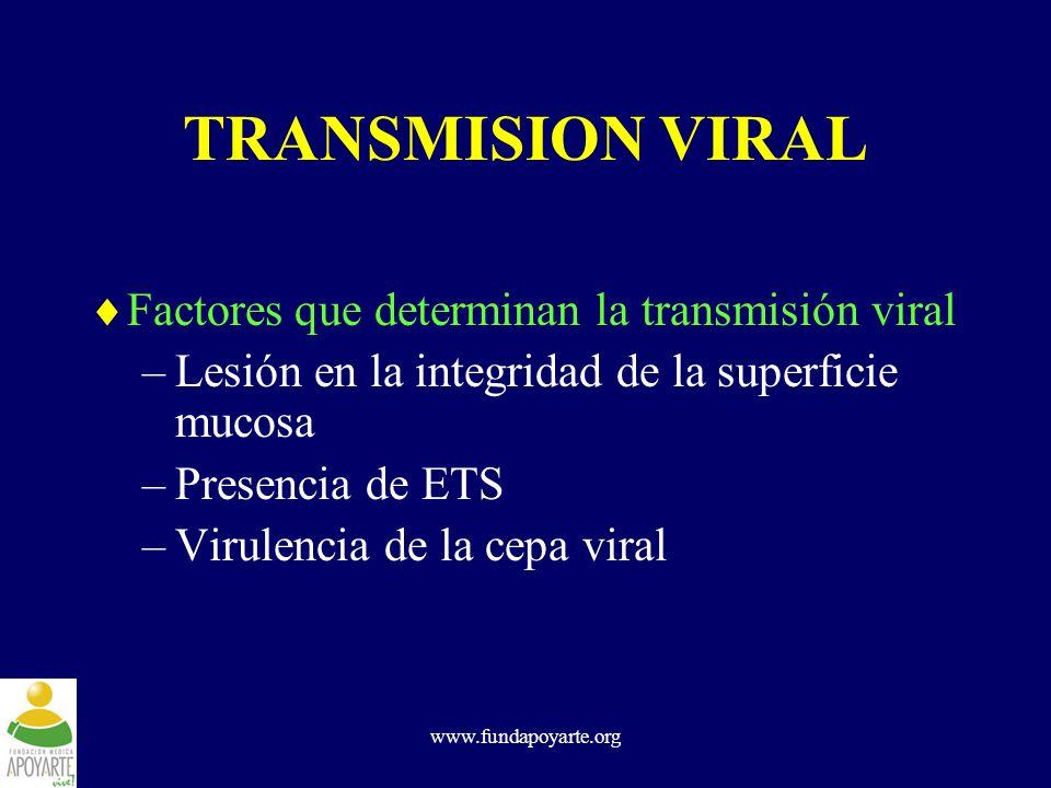 www.fundapoyarte.org TRANSMISION VIRAL Factores que determinan la transmisión viral –Lesión en la integridad de la superficie mucosa –Presencia de ETS