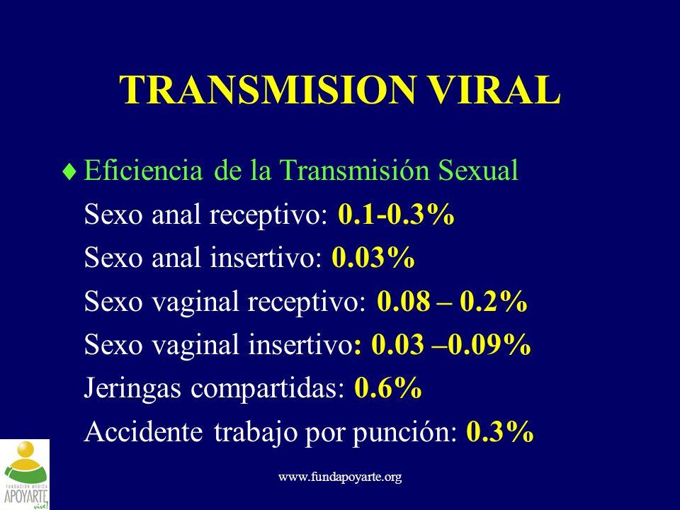 www.fundapoyarte.org TRANSMISION VIRAL Eficiencia de la Transmisión Sexual Sexo anal receptivo: 0.1-0.3% Sexo anal insertivo: 0.03% Sexo vaginal recep