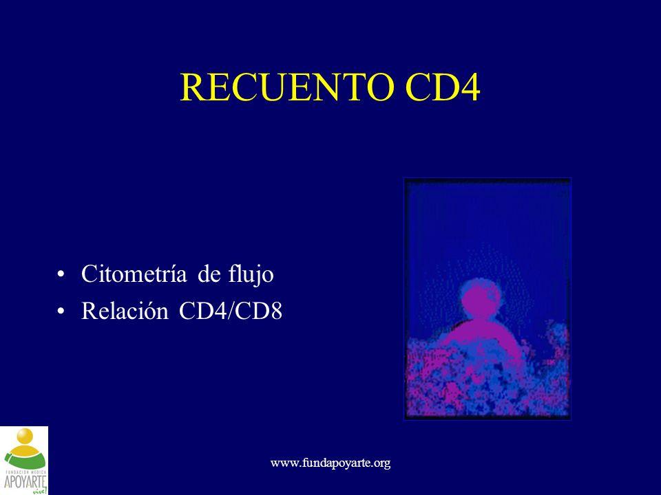 www.fundapoyarte.org RECUENTO CD4 Citometría de flujo Relación CD4/CD8