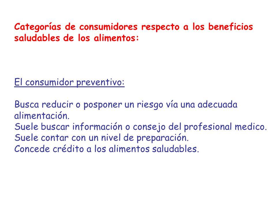 Categorías de consumidores respecto a los beneficios saludables de los alimentos: El consumidor preventivo: Busca reducir o posponer un riesgo vía una