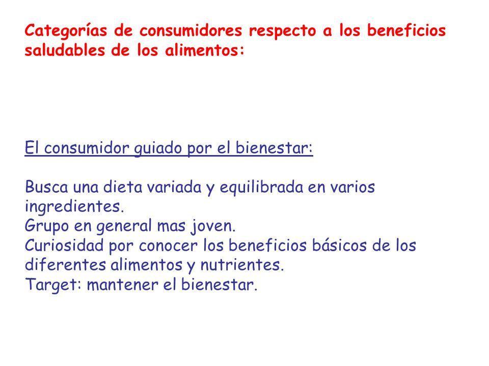 Categorías de consumidores respecto a los beneficios saludables de los alimentos: El consumidor guiado por el bienestar: Busca una dieta variada y equ
