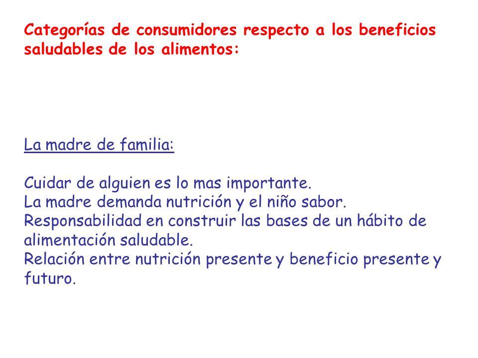 Categorías de consumidores respecto a los beneficios saludables de los alimentos: La madre de familia: Cuidar de alguien es lo mas importante. La madr