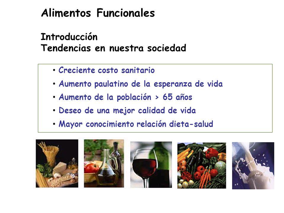 Alimentos Funcionales Introducción Tendencias en nuestra sociedad Creciente costo sanitario Aumento paulatino de la esperanza de vida Aumento de la po