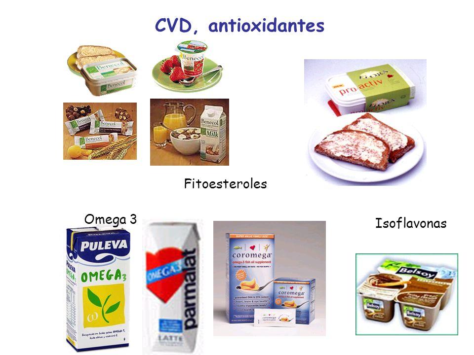 CVD, antioxidantes Fitoesteroles Isoflavonas Omega 3