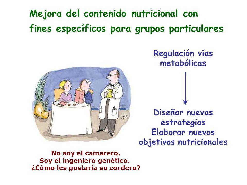Mejora del contenido nutricional con fines específicos para grupos particulares Regulación vías metabólicas Diseñar nuevas estrategias Elaborar nuevos