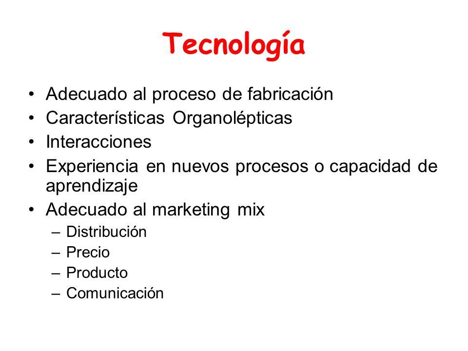 Adecuado al proceso de fabricación Características Organolépticas Interacciones Experiencia en nuevos procesos o capacidad de aprendizaje Adecuado al