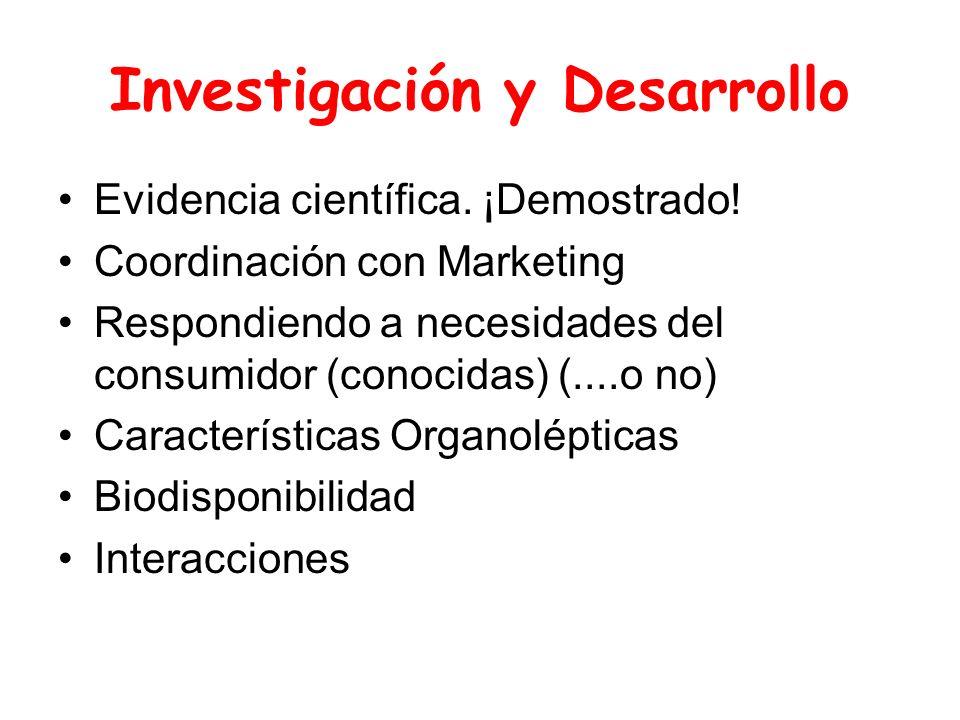 Investigación y Desarrollo Evidencia científica. ¡Demostrado! Coordinación con Marketing Respondiendo a necesidades del consumidor (conocidas) (....o