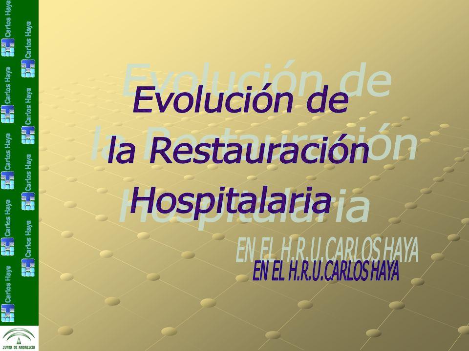 Se preparan platos en crudo y se envasan al vacío Se preparan platos en crudo y se envasan al vacío Evolución de la restauración hospitalaria en el H.R.U.C.H.