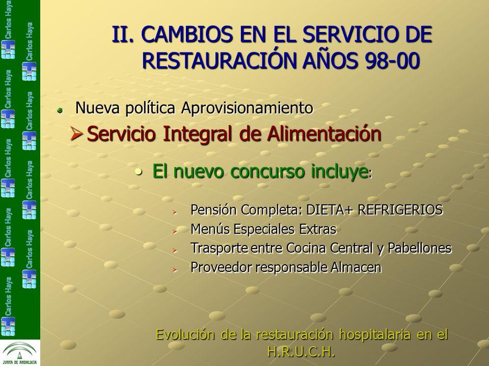 Evolución de la restauración hospitalaria en el H.R.U.C.H. Servicio Integral de Alimentación Servicio Integral de Alimentación II. CAMBIOS EN EL SERVI