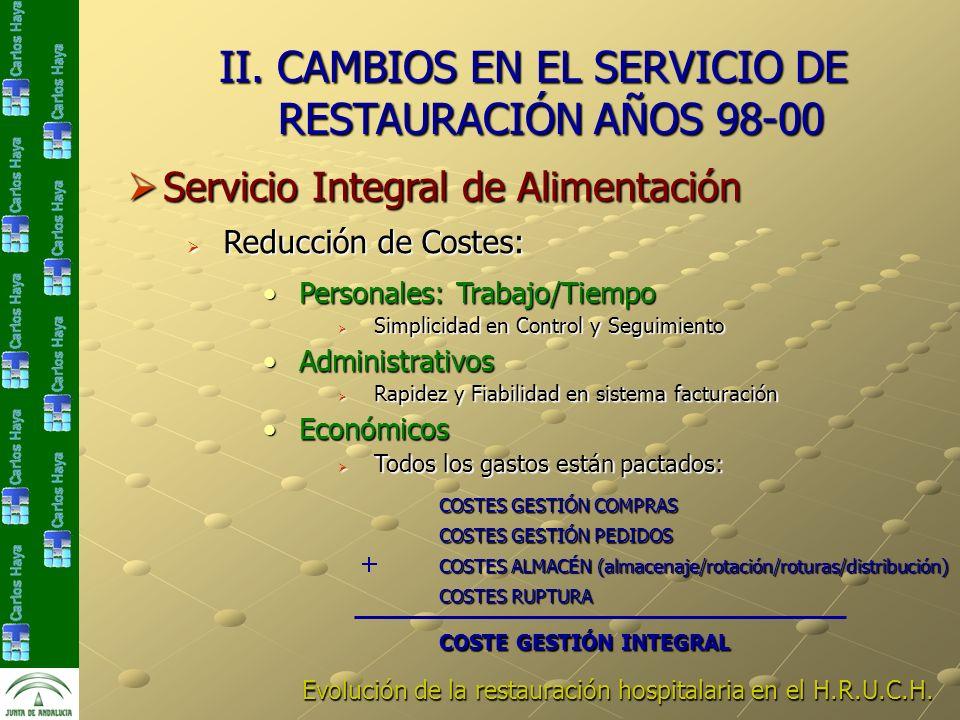Evolución de la restauración hospitalaria en el H.R.U.C.H. II. CAMBIOS EN EL SERVICIO DE RESTAURACIÓN AÑOS 98-00 Reducción de Costes: Reducción de Cos
