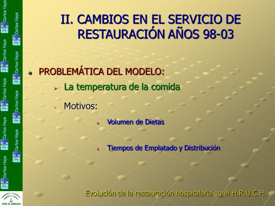 II. CAMBIOS EN EL SERVICIO DE RESTAURACIÓN AÑOS 98-03 Evolución de la restauración hospitalaria en el H.R.U.C.H. PROBLEMÁTICA DEL MODELO: La temperatu