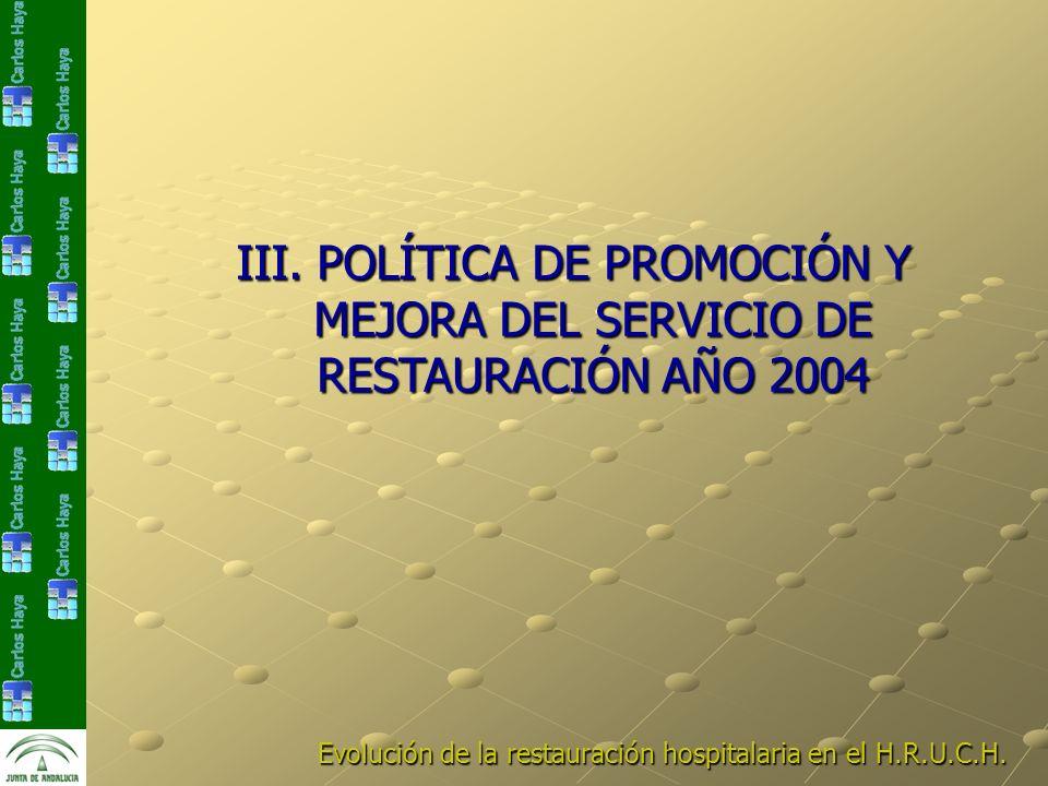 Evolución de la restauración hospitalaria en el H.R.U.C.H. III. POLÍTICA DE PROMOCIÓN Y MEJORA DEL SERVICIO DE RESTAURACIÓN AÑO 2004