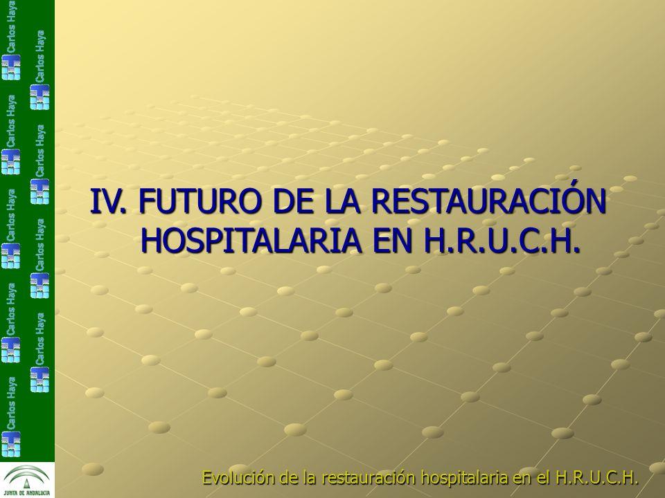 Evolución de la restauración hospitalaria en el H.R.U.C.H. IV. FUTURO DE LA RESTAURACIÓN HOSPITALARIA EN H.R.U.C.H.