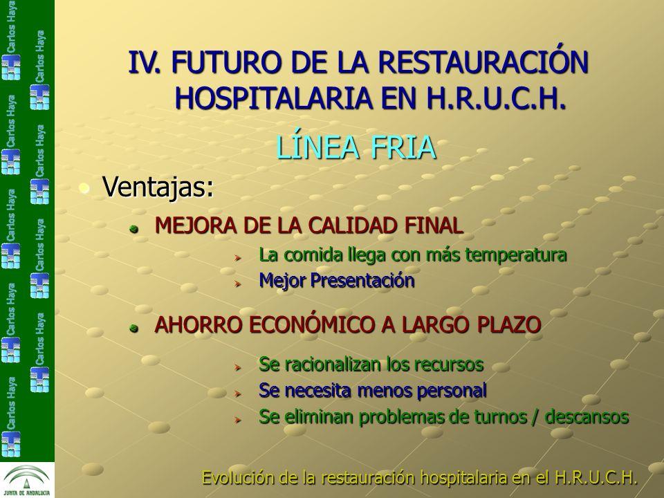 Evolución de la restauración hospitalaria en el H.R.U.C.H. IV. FUTURO DE LA RESTAURACIÓN HOSPITALARIA EN H.R.U.C.H. Ventajas:Ventajas: MEJORA DE LA CA