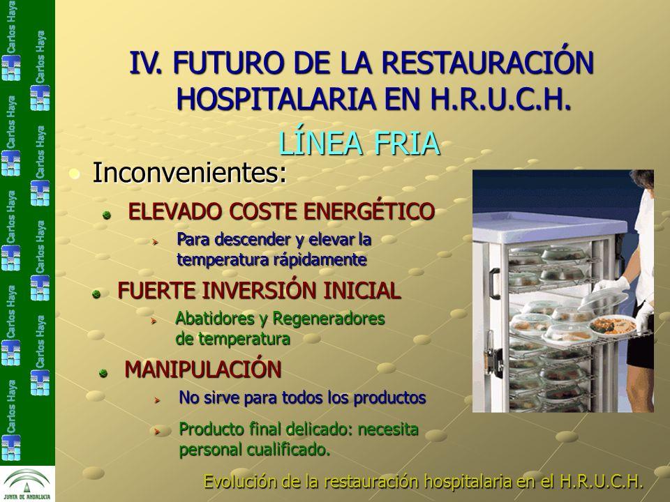 MANIPULACIÓN Evolución de la restauración hospitalaria en el H.R.U.C.H. IV. FUTURO DE LA RESTAURACIÓN HOSPITALARIA EN H.R.U.C.H. Inconvenientes:Inconv