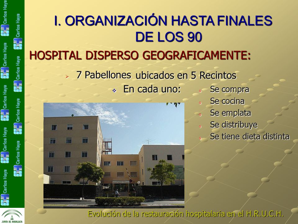 Evolución de la restauración hospitalaria en el H.R.U.C.H. HOSPITAL DISPERSO GEOGRAFICAMENTE: 7 Pabellones 7 Pabellones ubicados en 5 Recintos En cada