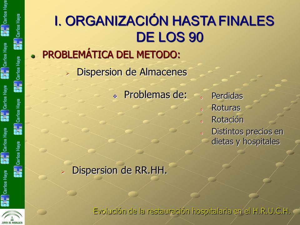 I. ORGANIZACIÓN HASTA FINALES DE LOS 90 Evolución de la restauración hospitalaria en el H.R.U.C.H. PROBLEMÁTICA DEL METODO: Dispersion de Almacenes Di
