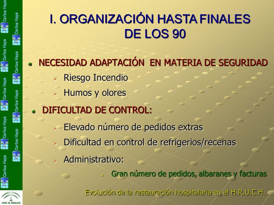 I. ORGANIZACIÓN HASTA FINALES DE LOS 90 Evolución de la restauración hospitalaria en el H.R.U.C.H. NECESIDAD ADAPTACIÓN EN MATERIA DE SEGURIDAD Elevad