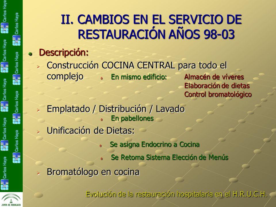 Evolución de la restauración hospitalaria en el H.R.U.C.H. Descripción: Construcción COCINA CENTRAL para todo el complejo Construcción COCINA CENTRAL
