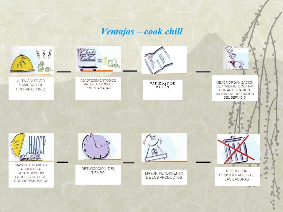 ALTA CALIDAD Y VARIEDAD DE PREPARACIONES ABASTECIMIENTOS DE MATERIAS PRIMAS PROGRAMADAS MEJOR ORGANIZACIÓN DE TRABAJO, COCINAR CON ANTICIPACIÓN, MAYOR