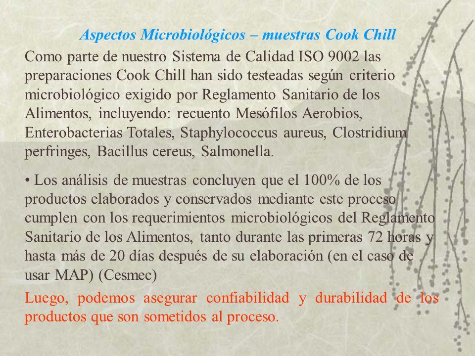 Como parte de nuestro Sistema de Calidad ISO 9002 las preparaciones Cook Chill han sido testeadas según criterio microbiológico exigido por Reglamento