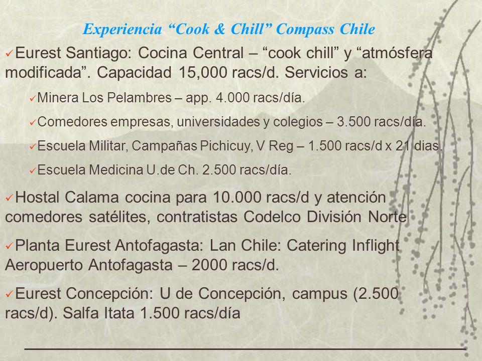 Eurest Santiago: Cocina Central – cook chill y atmósfera modificada. Capacidad 15,000 racs/d. Servicios a: Minera Los Pelambres – app. 4.000 racs/día.