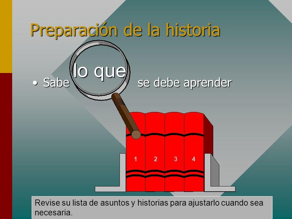 lo que Preparación de la historia Sabe se debe aprenderSabe se debe aprender 1 2 3 4 Revise su lista de asuntos y historias para ajustarlo cuando sea