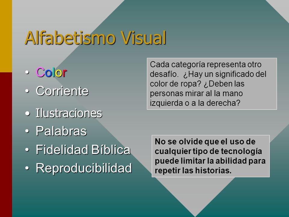 Alfabetismo Visual ColorColor CorrienteCorriente IlustracionesIlustraciones PalabrasPalabras Fidelidad BíblicaFidelidad Bíblica ReproducibilidadReprod
