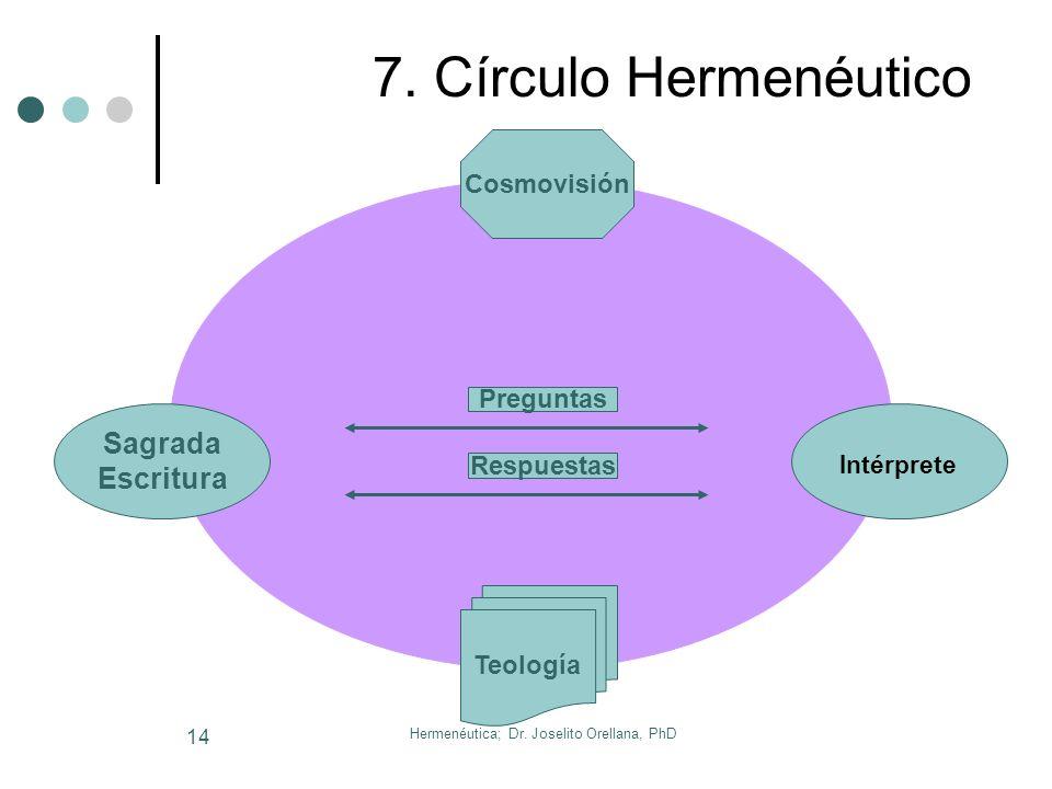 Hermenéutica; Dr. Joselito Orellana, PhD 13 Contexto Histórico (Siglo XXI) Occidente (Reflexiva) Contexto Histórico (1600 años) Oriente (Contemplativa