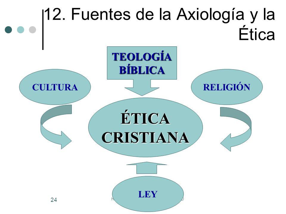 Hermenéutica; Dr. Joselito Orellana, PhD 23 Reglas…. Uso del AT en el NT Importancia Existe unicidad doctrinal entre el AT. Y el NT. Tienen el mismo A