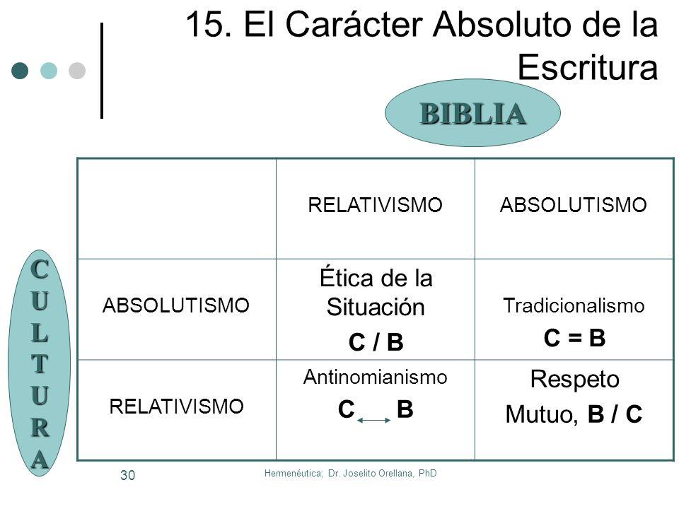 Hermenéutica; Dr. Joselito Orellana, PhD 29 Más Métodos…. Estudio Biográfico Seleccione el personaje bíblico. Ej. David. Usando la Concordancia busque