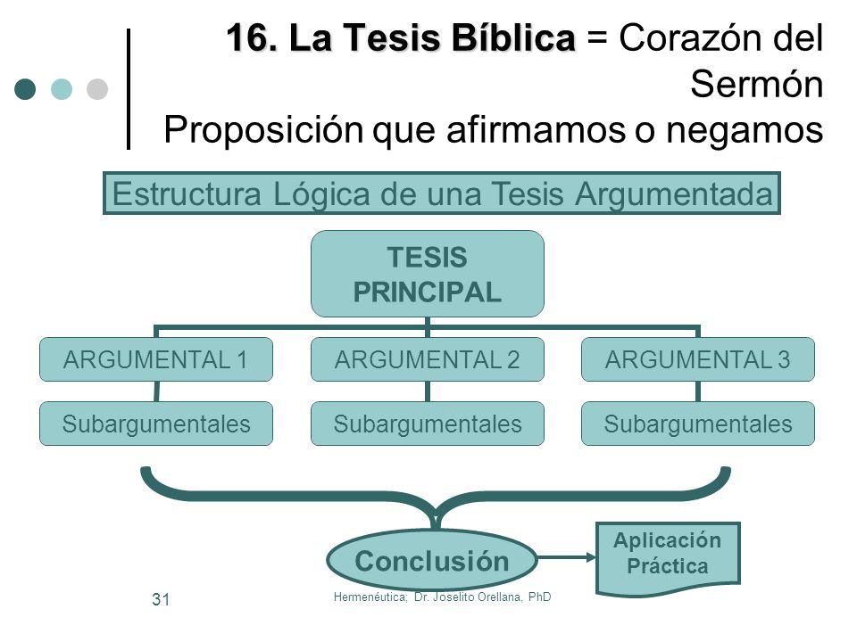 Hermenéutica; Dr. Joselito Orellana, PhD 30 15. El Carácter Absoluto de la Escritura RELATIVISMOABSOLUTISMO Ética de la Situación C / B Tradicionalism