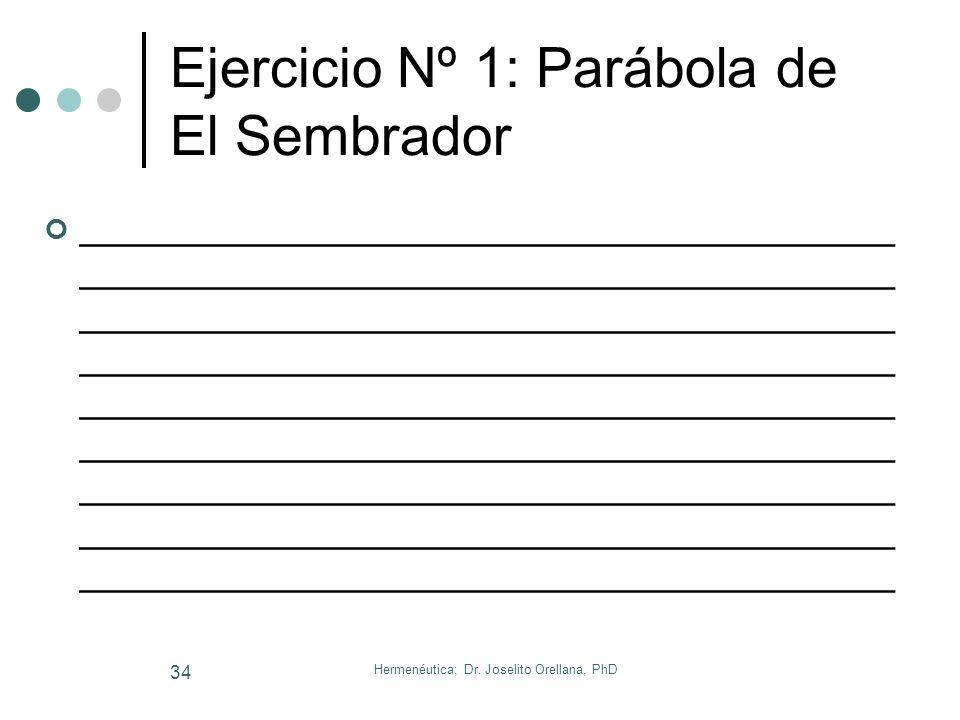 Hermenéutica; Dr. Joselito Orellana, PhD 33 18. Patrón de Análisis Hermenéutico 1. Texto bíblico (al menos en tres versiones diferentes) 2. Tipo de li