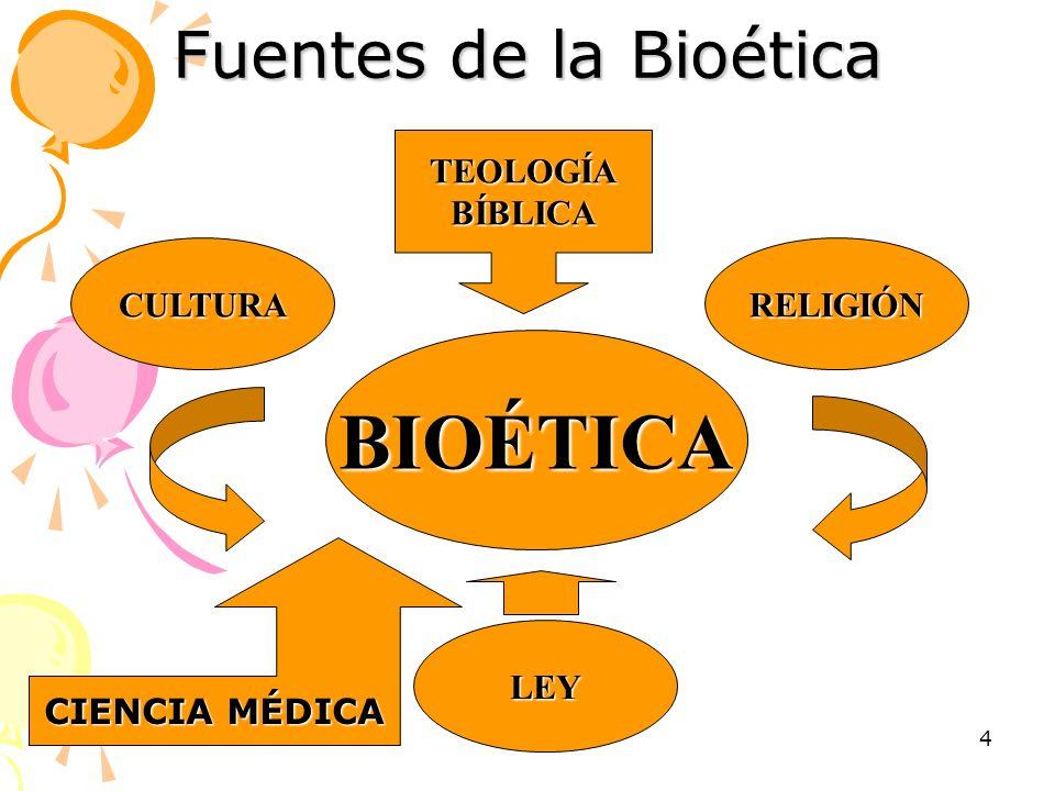 4 Fuentes de la Bioética CULTURA LEY BIOÉTICA RELIGIÓN TEOLOGÍABÍBLICA CIENCIA MÉDICA
