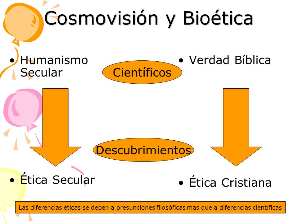 7 Cosmovisión y Bioética Humanismo Secular Ética Secular Verdad Bíblica Ética Cristiana Las diferencias éticas se deben a presunciones filosóficas más