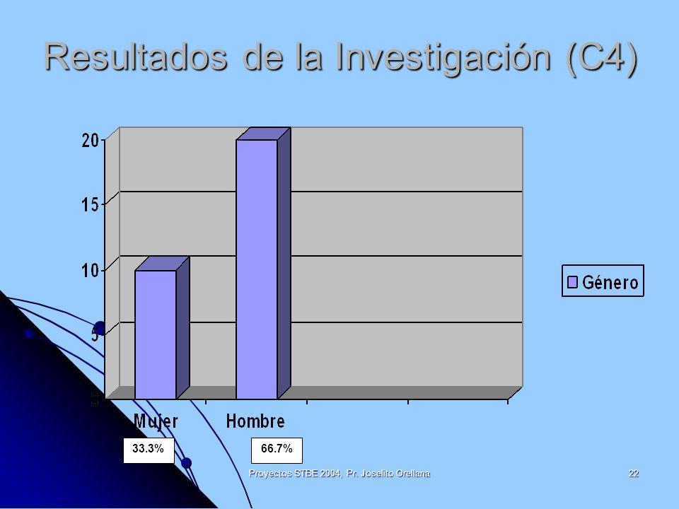 Proyectos STBE 2004, Pr. Joselito Orellana22 Resultados de la Investigación (C4) 33.3%66.7%