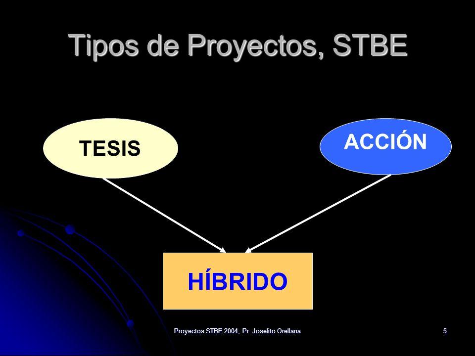 Proyectos STBE 2004, Pr. Joselito Orellana5 Tipos de Proyectos, STBE TESIS ACCIÓN HÍBRIDO