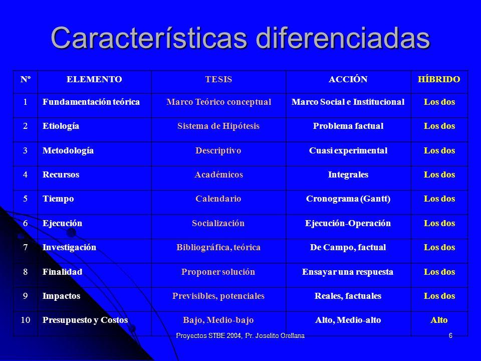 Proyectos STBE 2004, Pr. Joselito Orellana6 Características diferenciadas NºELEMENTOTESISACCIÓNHÍBRIDO 1Fundamentación teóricaMarco Teórico conceptual