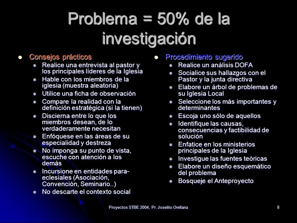 Proyectos STBE 2004, Pr. Joselito Orellana8 Problema = 50% de la investigación Consejos prácticos Consejos prácticos Realice una entrevista al pastor