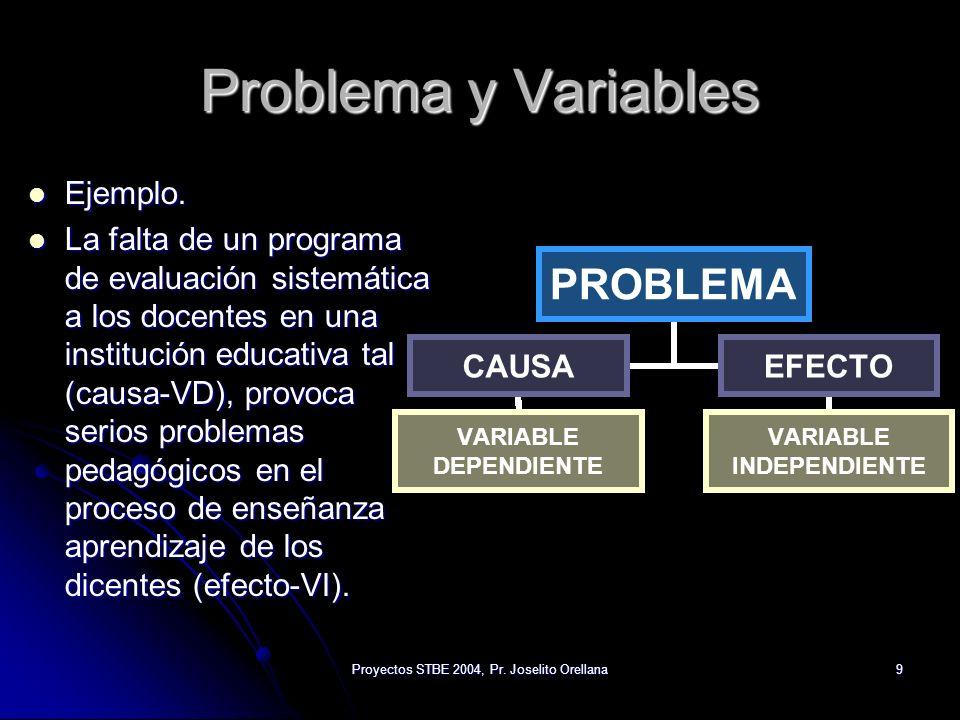Proyectos STBE 2004, Pr. Joselito Orellana9 Problema y Variables Ejemplo. Ejemplo. La falta de un programa de evaluación sistemática a los docentes en
