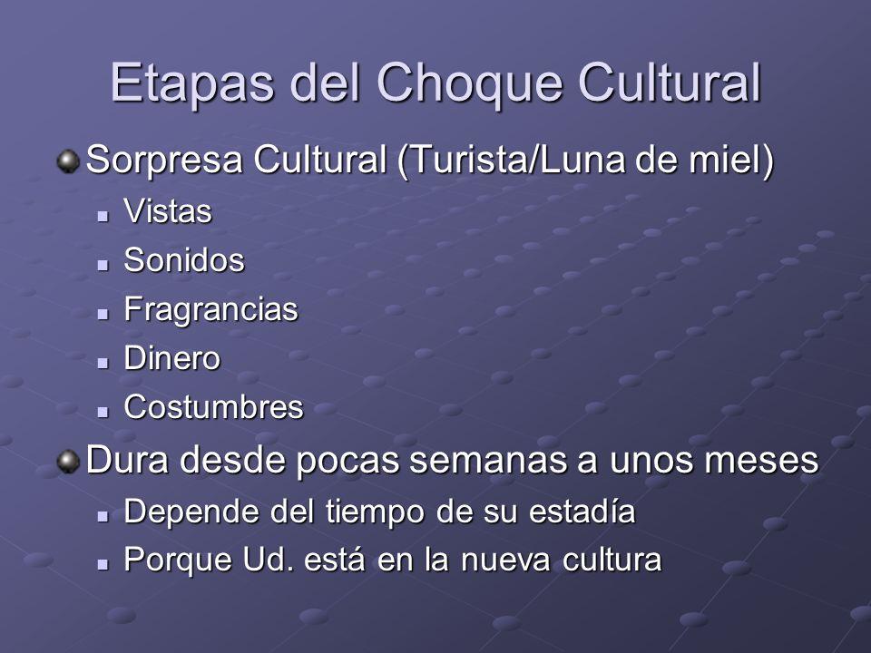 Etapas del Choque Cultural Etapa de Rechazamiento Islas de su cultura natal Islas de su cultura natal Nosotros versus Ellos.