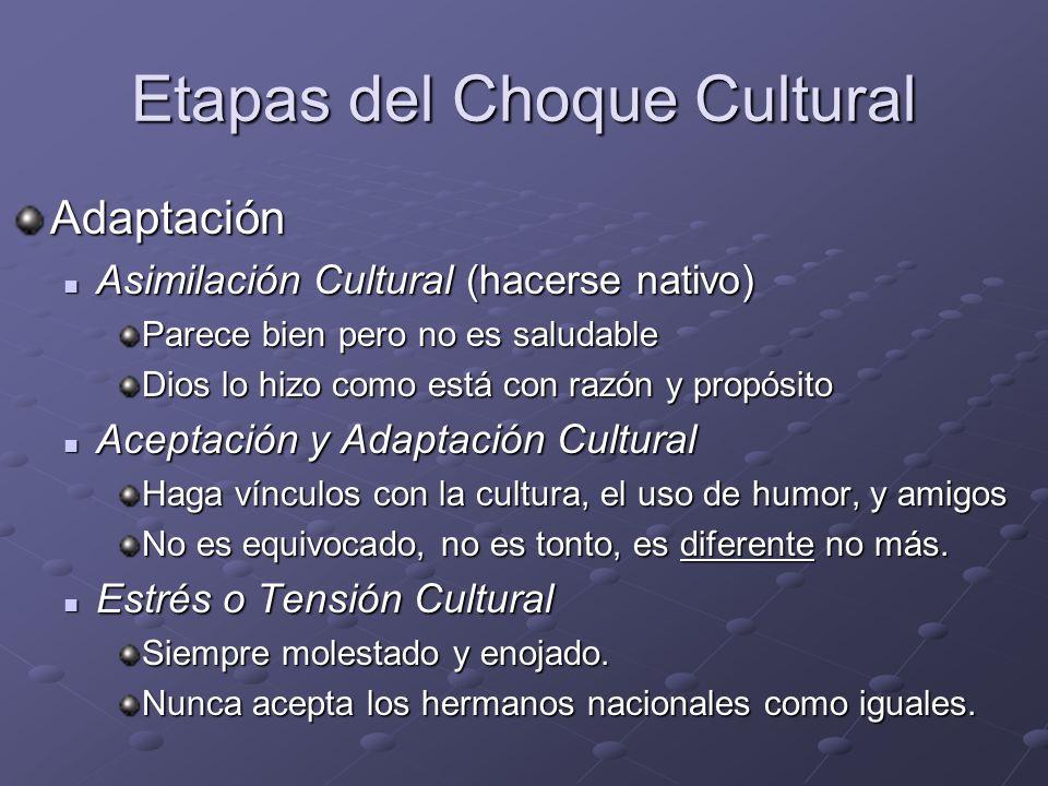 ¡¡¡CHOQUE CULTURAL!!.Choque cultural al revés empiece cuando regresa a su país de orígin.
