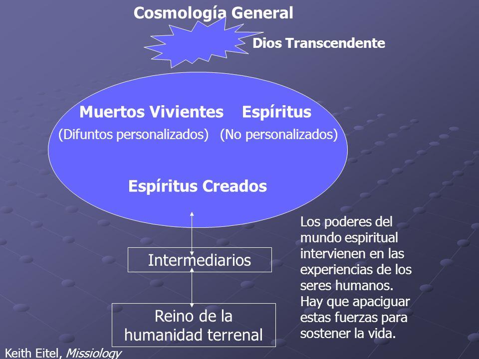 Cosmología General Dios Transcendente Muertos Vivientes Espíritus (Difuntos personalizados) (No personalizados) Espíritus Creados Intermediarios Reino