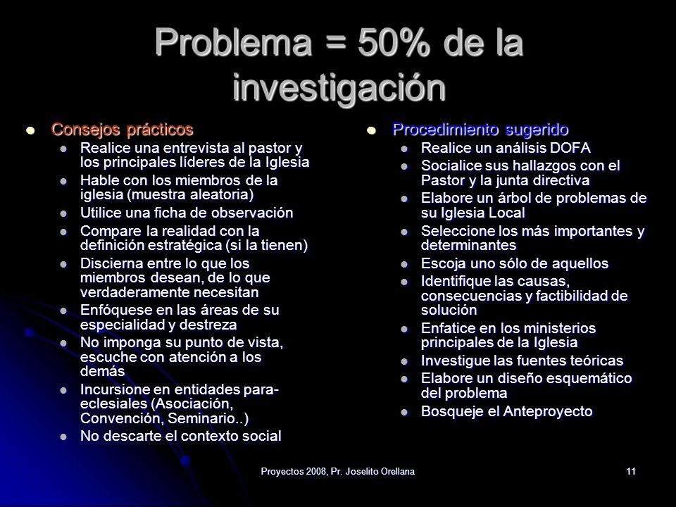 Proyectos 2008, Pr. Joselito Orellana11 Problema = 50% de la investigación Consejos prácticos Consejos prácticos Realice una entrevista al pastor y lo