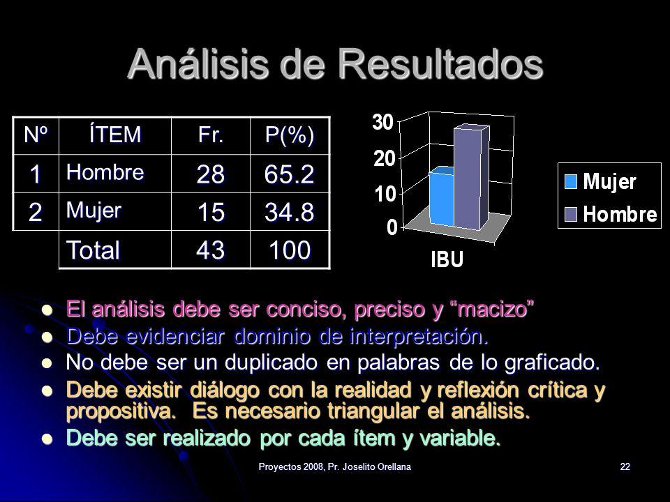 Proyectos 2008, Pr. Joselito Orellana22 Análisis de Resultados El análisis debe ser conciso, preciso y macizo El análisis debe ser conciso, preciso y
