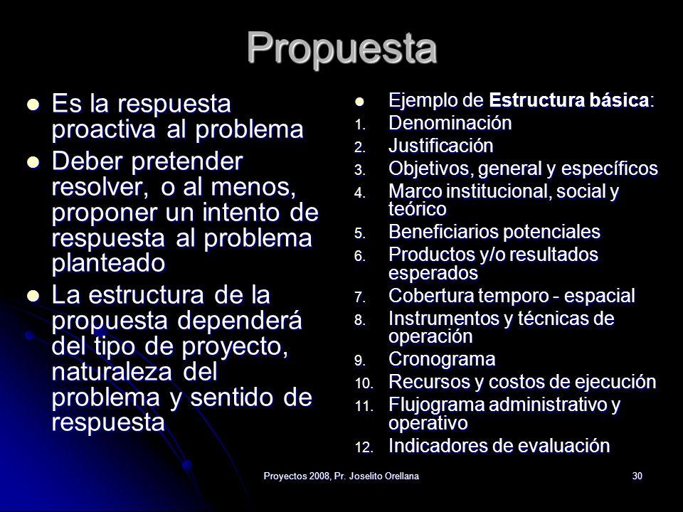 Proyectos 2008, Pr. Joselito Orellana30 Propuesta Es la respuesta proactiva al problema Es la respuesta proactiva al problema Deber pretender resolver