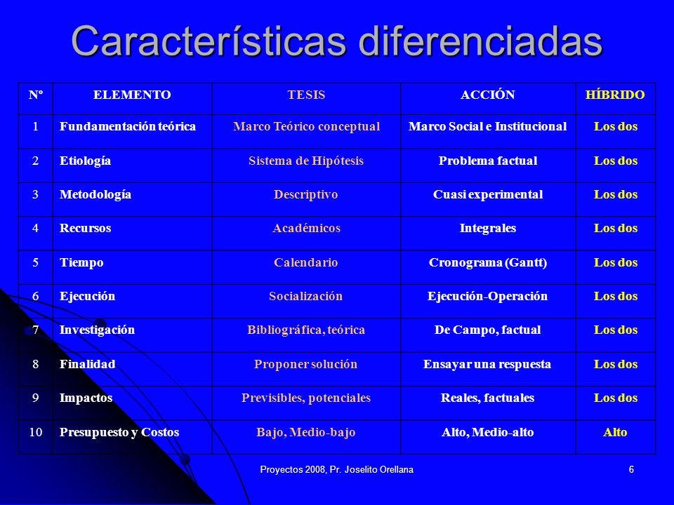 Proyectos 2008, Pr. Joselito Orellana6 Características diferenciadas NºELEMENTOTESISACCIÓNHÍBRIDO 1Fundamentación teóricaMarco Teórico conceptualMarco