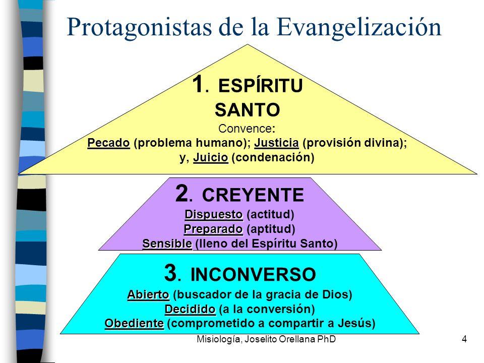 Misiología, Joselito Orellana PhD4 Protagonistas de la Evangelización